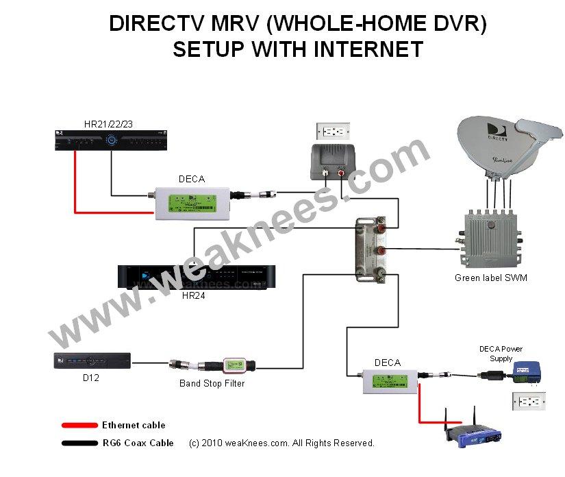 Dish Network Satellite Wiring Diagram