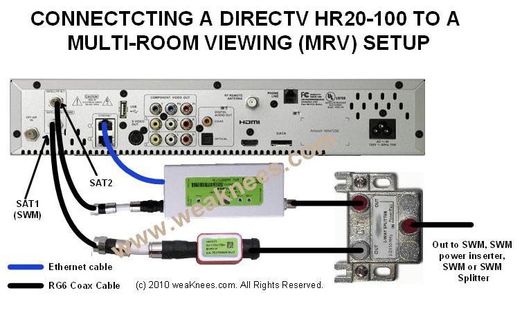 Directv D12  H24  H25  B