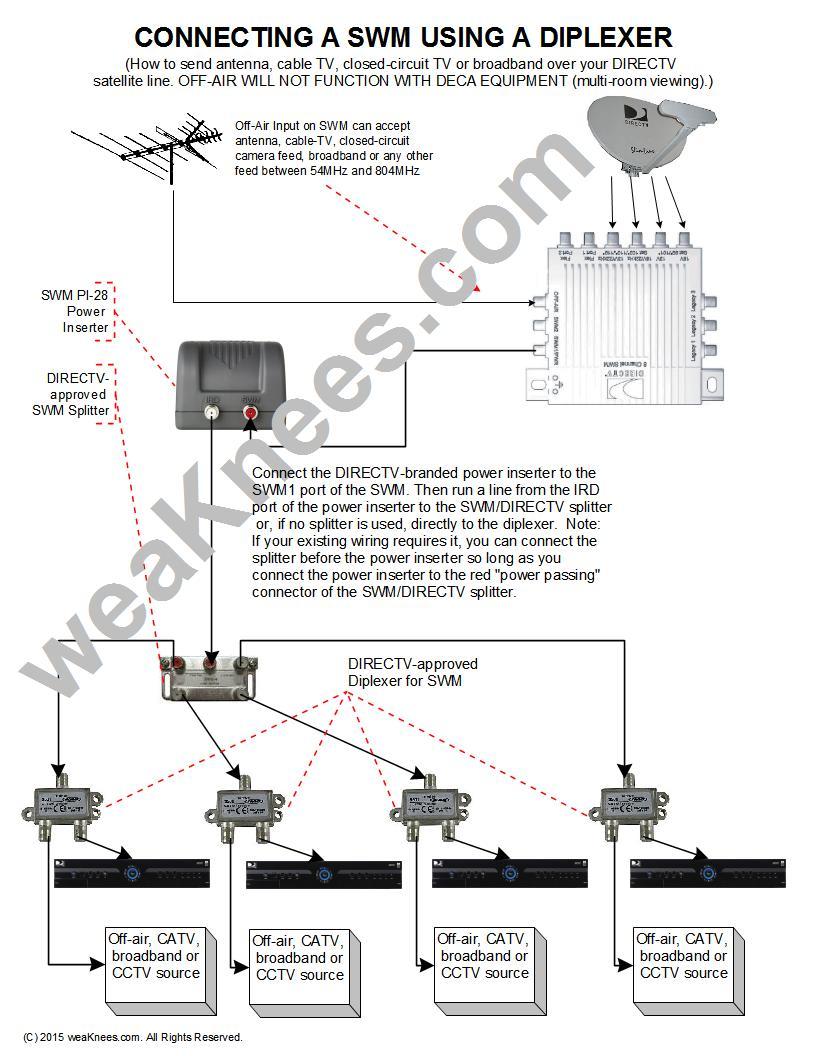 Directv Whole Home Dvr Wiring Diagram Dolgularcom