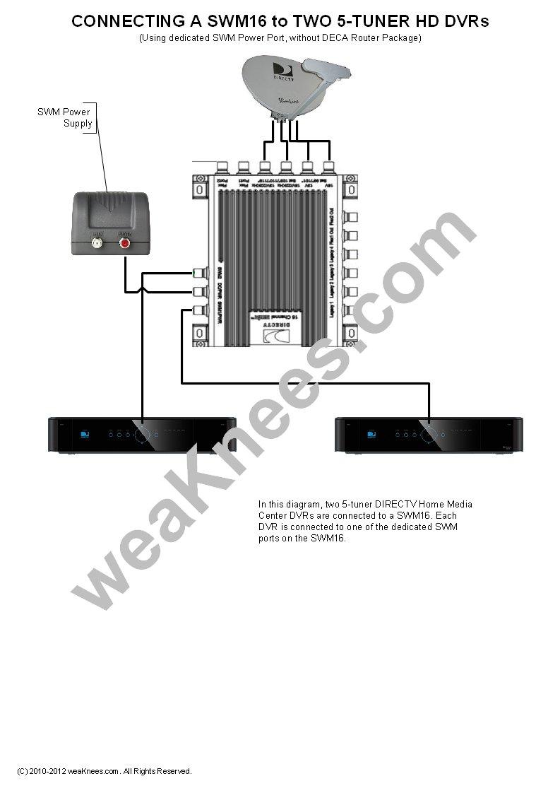 directv swm wiring diagrams and resources  rh   tivo weaknees com