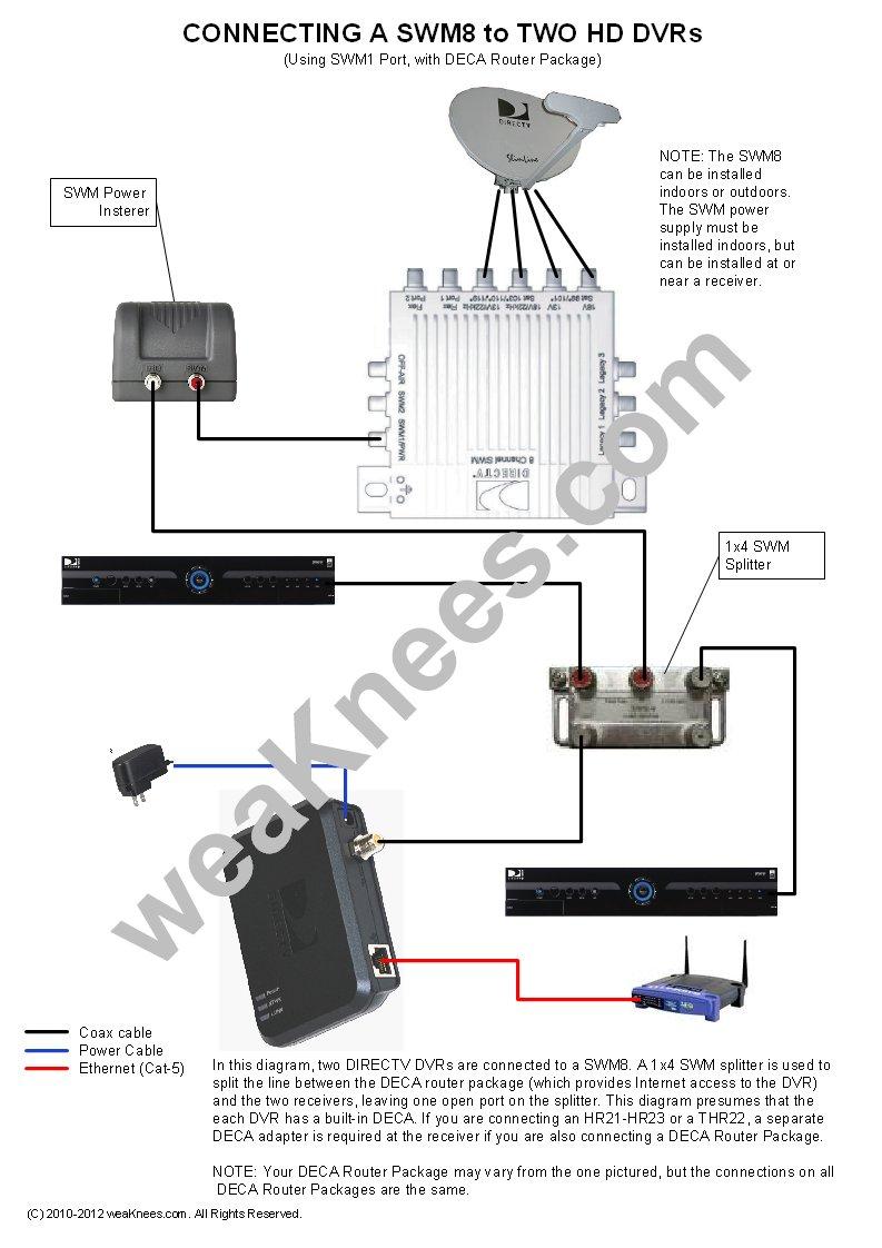 Marvelous Swm8 Wiring Diagram Wiring Diagram Wiring Digital Resources Remcakbiperorg